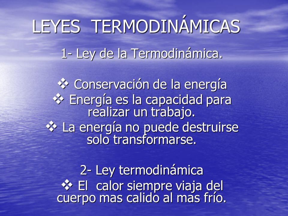 LEYES TERMODINÁMICAS 1- Ley de la Termodinámica. Conservación de la energía Conservación de la energía Energía es la capacidad para realizar un trabaj