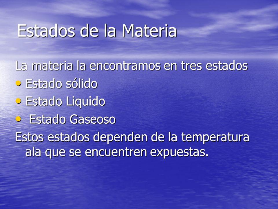 Estados de la Materia La materia la encontramos en tres estados Estado sólido Estado sólido Estado Liquido Estado Liquido Estado Gaseoso Estado Gaseos
