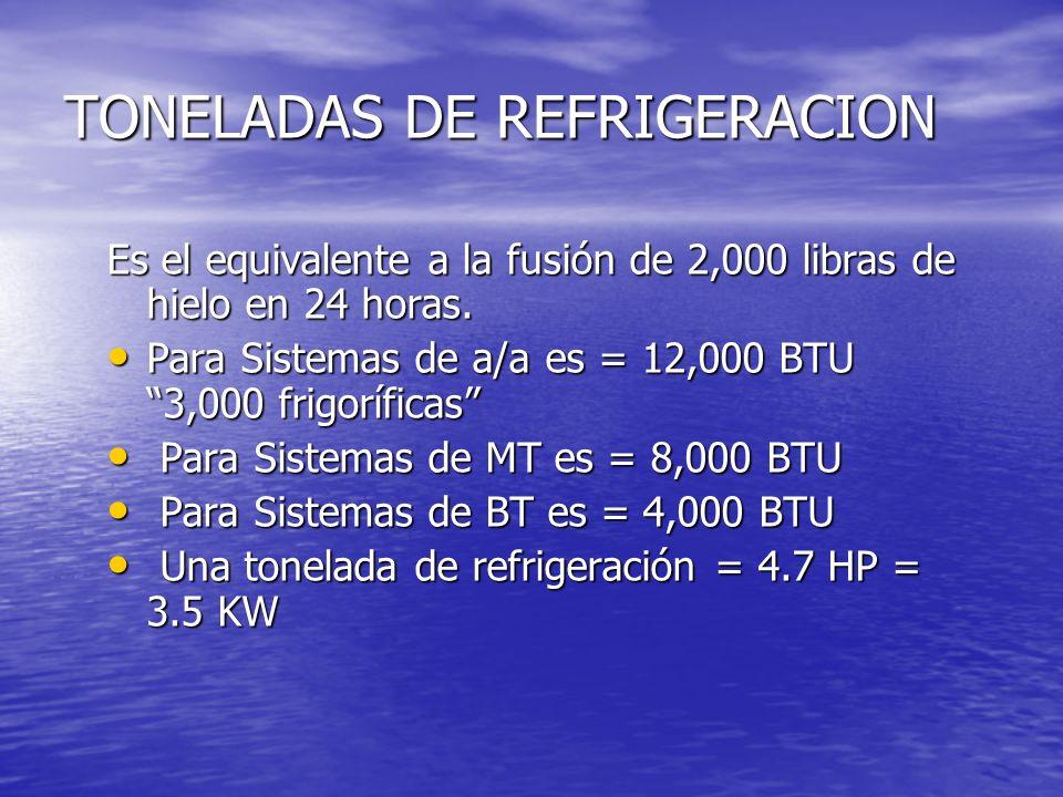 TONELADAS DE REFRIGERACION Es el equivalente a la fusión de 2,000 libras de hielo en 24 horas. Para Sistemas de a/a es = 12,000 BTU 3,000 frigoríficas