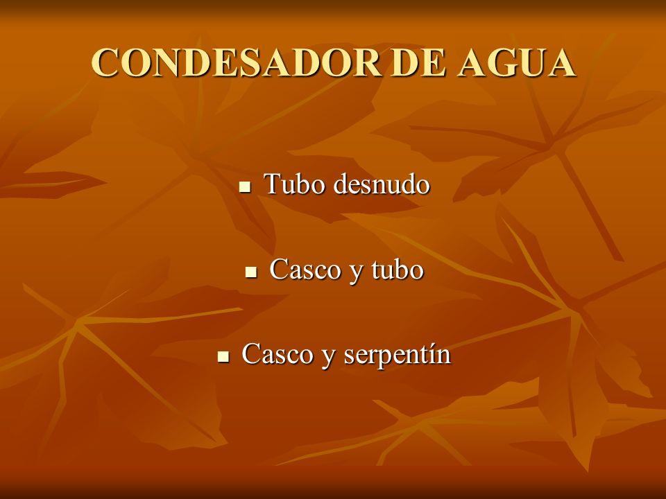 CONDESADOR DE AGUA Tubo desnudo Tubo desnudo Casco y tubo Casco y tubo Casco y serpentín Casco y serpentín