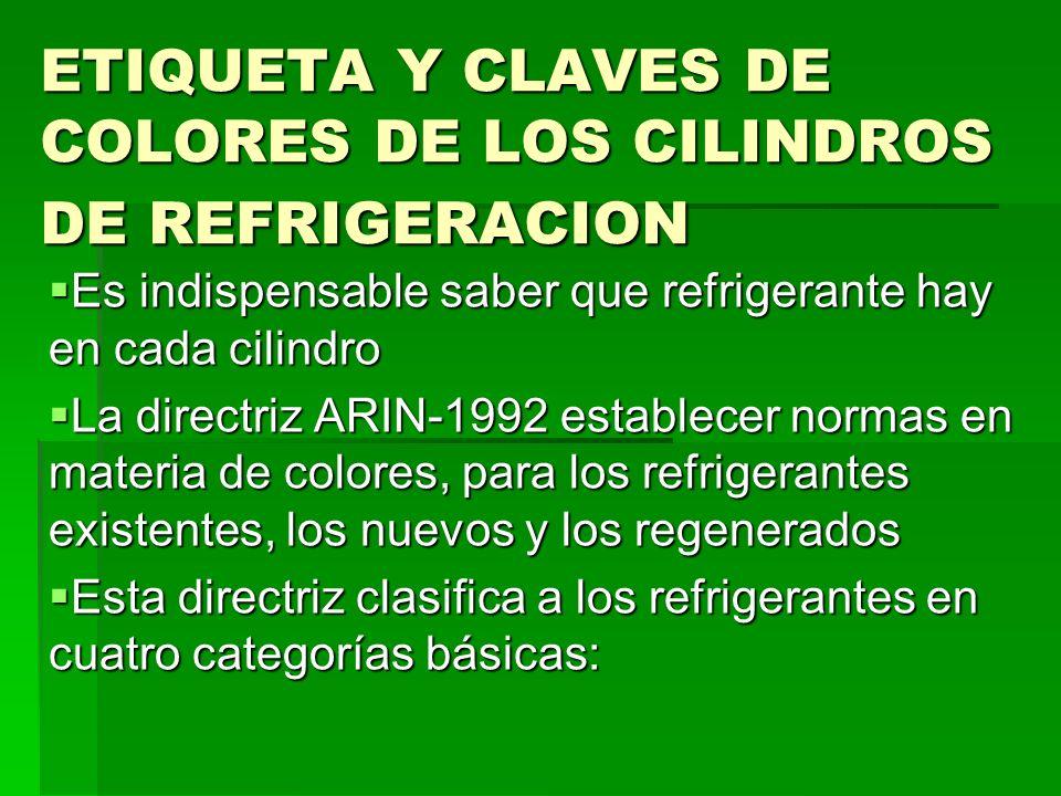 ETIQUETA Y CLAVES DE COLORES DE LOS CILINDROS DE REFRIGERACION Es indispensable saber que refrigerante hay en cada cilindro Es indispensable saber que