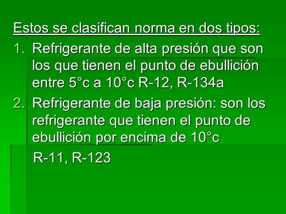 Estos se clasifican norma en dos tipos: 1.Refrigerante de alta presión que son los que tienen el punto de ebullición entre 5°c a 10°c R-12, R-134a 2.R