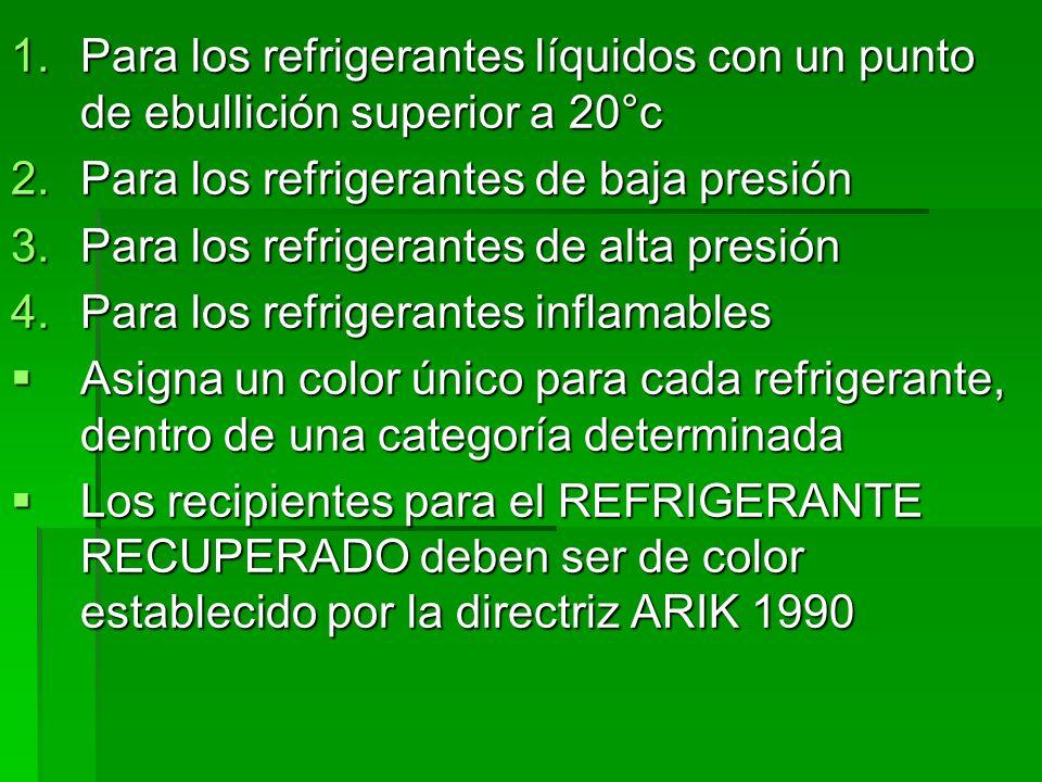 1.Para los refrigerantes líquidos con un punto de ebullición superior a 20°c 2.Para los refrigerantes de baja presión 3.Para los refrigerantes de alta