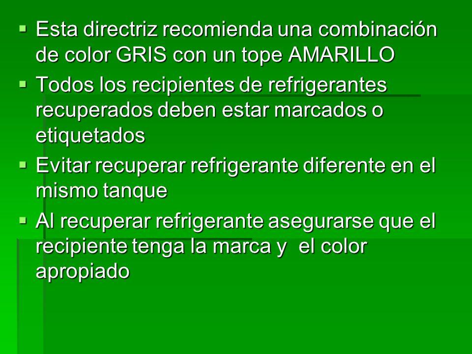 Esta directriz recomienda una combinación de color GRIS con un tope AMARILLO Esta directriz recomienda una combinación de color GRIS con un tope AMARI