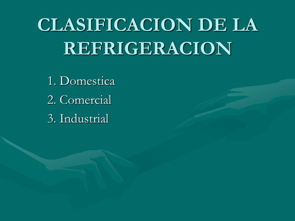 CLASIFICACION DE LA REFRIGERACION 1. Domestica 2. Comercial 3. Industrial
