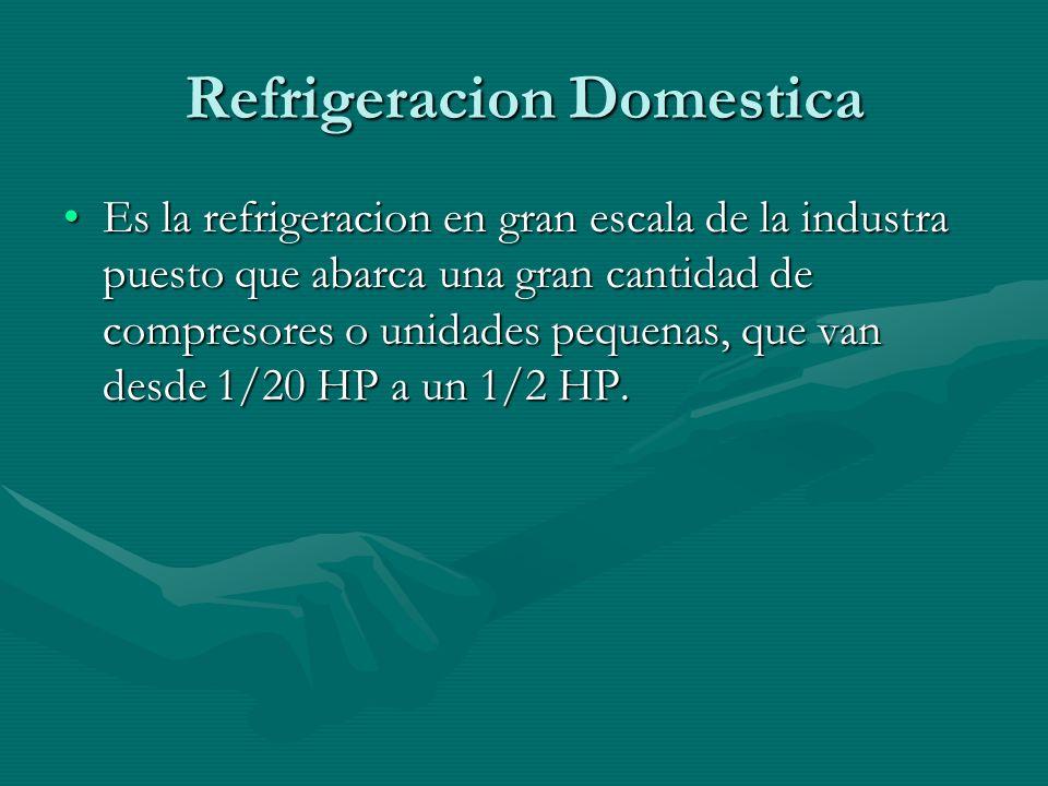 Refrigeracion Domestica Es la refrigeracion en gran escala de la industra puesto que abarca una gran cantidad de compresores o unidades pequenas, que