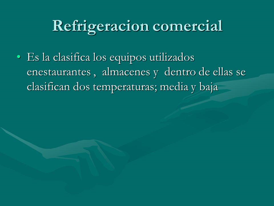 Refrigeracion comercial Es la clasifica los equipos utilizados enestaurantes, almacenes y dentro de ellas se clasifican dos temperaturas; media y baja