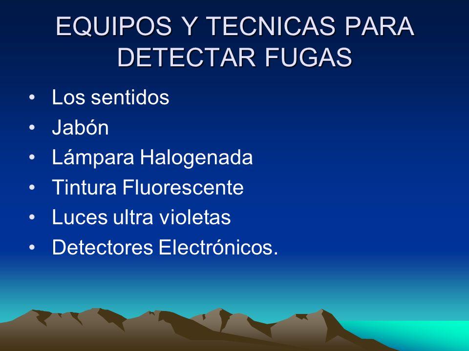 EQUIPOS Y TECNICAS PARA DETECTAR FUGAS Los sentidos Jabón Lámpara Halogenada Tintura Fluorescente Luces ultra violetas Detectores Electrónicos.