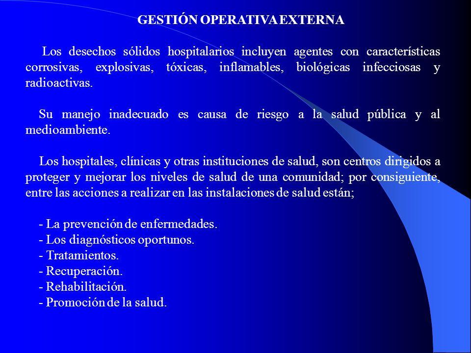 GESTIÓN OPERATIVA EXTERNA Los desechos sólidos hospitalarios incluyen agentes con características corrosivas, explosivas, tóxicas, inflamables, biológicas infecciosas y radioactivas.