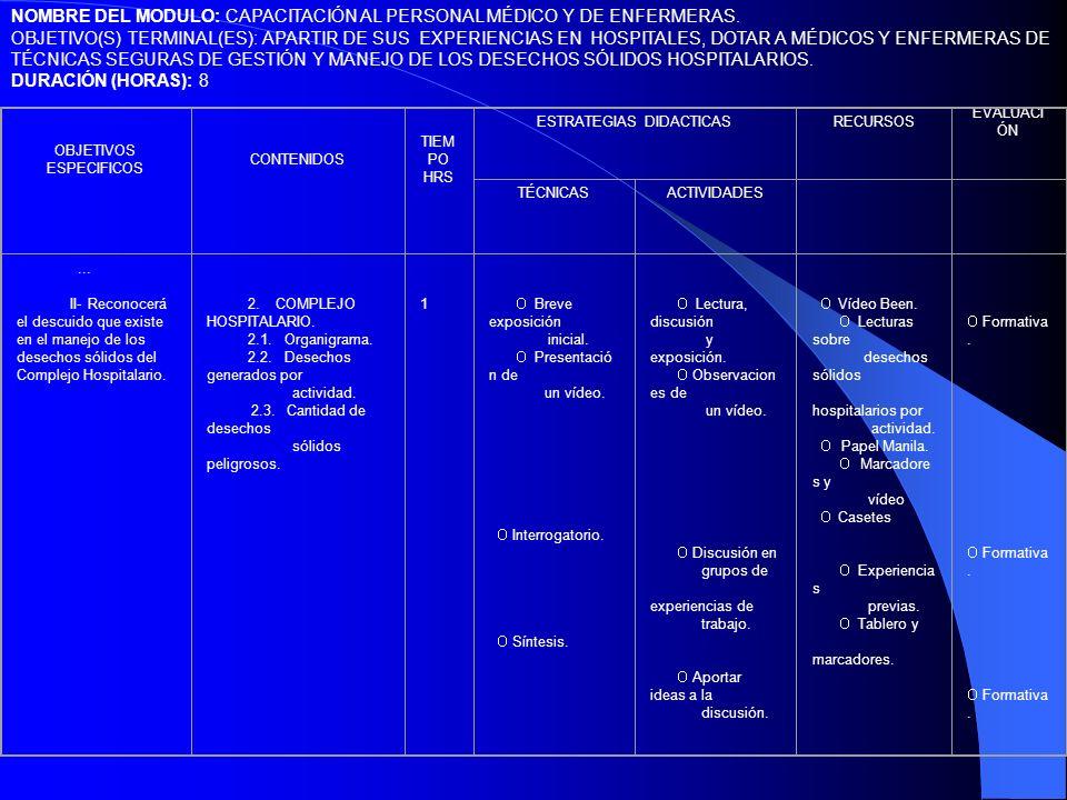 NOMBRE DEL MODULO: CAPACITACIÓN AL PERSONAL MÉDICO Y DE ENFERMERAS. OBJETIVO(S) TERMINAL(ES): APARTIR DE SUS EXPERIENCIAS EN HOSPITALES, DOTAR A MÉDIC