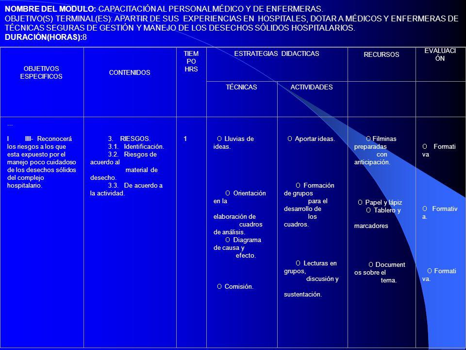 NOMBRE DEL MODULO: CAPACITACIÓN AL PERSONAL MÉDICO Y DE ENFERMERAS.