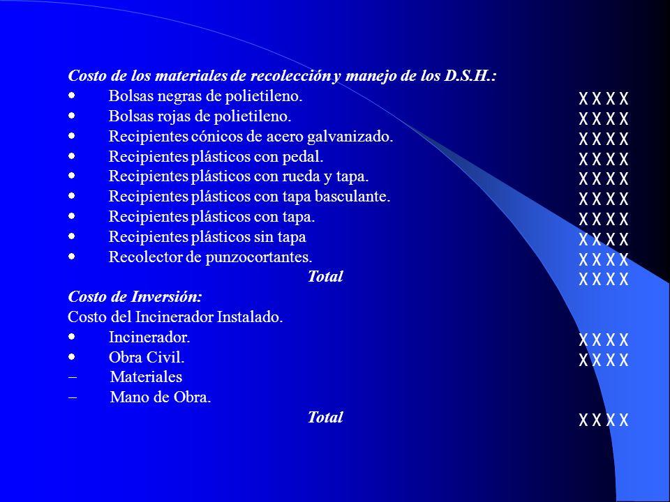 Costo de los materiales de recolección y manejo de los D.S.H.: Bolsas negras de polietileno. χ χ χ χ Bolsas rojas de polietileno. χ χ χ χ Recipientes