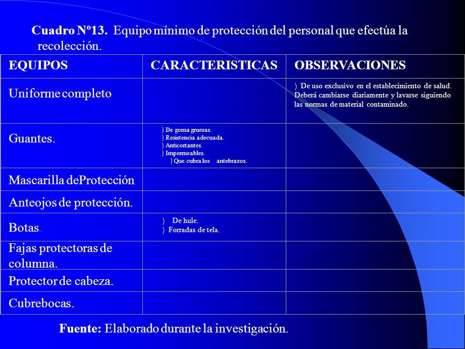 Cuadro Nº13. Equipo mínimo de protección del personal que efectúa la recolección. EQUIPOSCARACTERISTICASOBSERVACIONES Uniforme completo ) De uso exclu