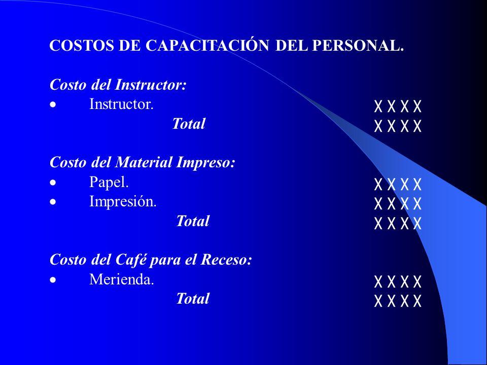 COSTOS DE CAPACITACIÓN DEL PERSONAL. Costo del Instructor: Instructor. χ χ χ χ Total χ χ χ χ Costo del Material Impreso: Papel. χ χ χ χ Impresión. χ χ