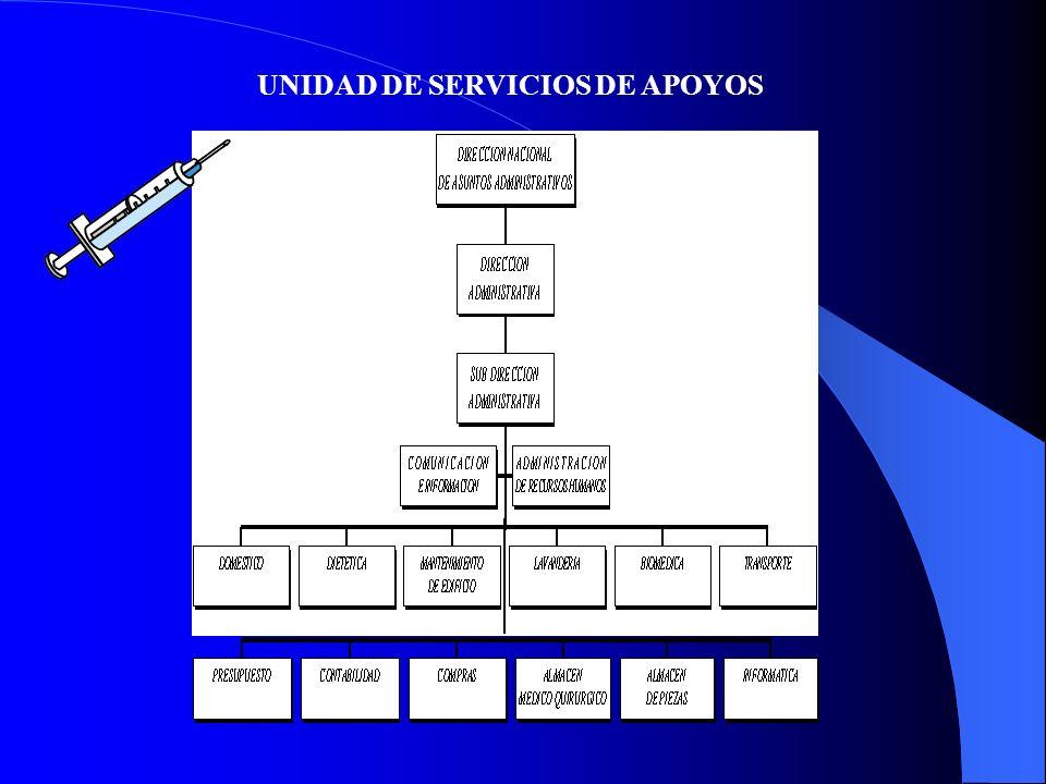 UNIDAD DE SERVICIOS DE APOYOS