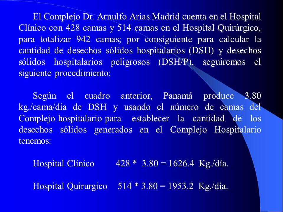 El Complejo Dr. Arnulfo Arias Madrid cuenta en el Hospital Clínico con 428 camas y 514 camas en el Hospital Quirúrgico, para totalizar 942 camas; por