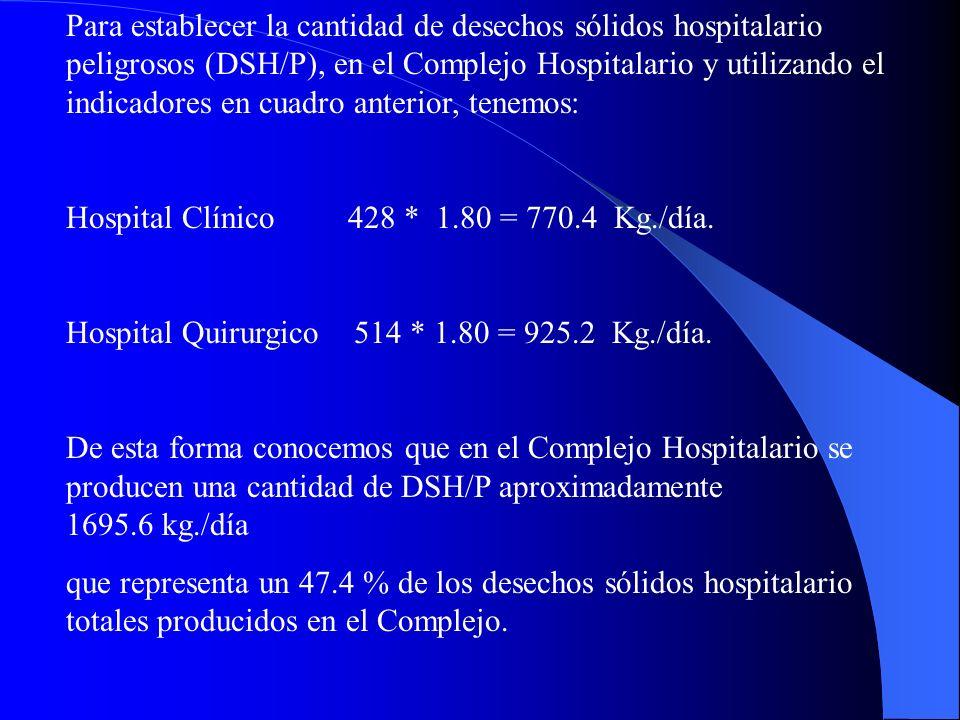 Para establecer la cantidad de desechos sólidos hospitalario peligrosos (DSH/P), en el Complejo Hospitalario y utilizando el indicadores en cuadro anterior, tenemos: Hospital Clínico 428 * 1.80 = 770.4 Kg./día.