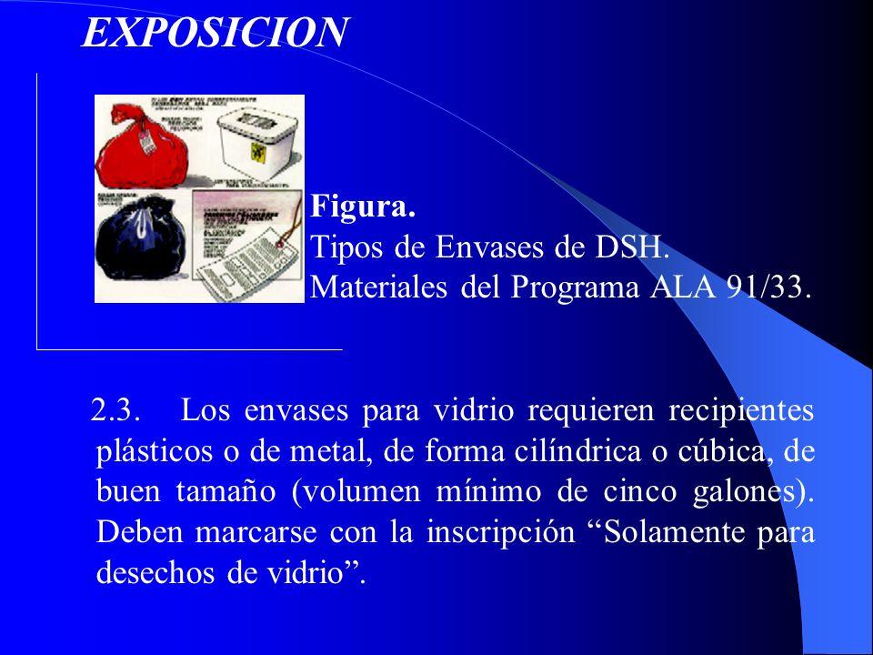 Figura. Tipos de Envases de DSH. Materiales del Programa ALA 91/33. 2.3. Los envases para vidrio requieren recipientes plásticos o de metal, de forma