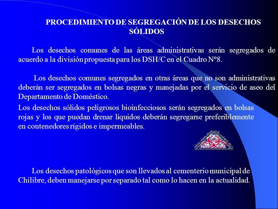 PROCEDIMIENTO DE SEGREGACIÓN DE LOS DESECHOS SÓLIDOS Los desechos comunes de las áreas administrativas serán segregados de acuerdo a la división propuesta para los DSH/C en el Cuadro Nº8.