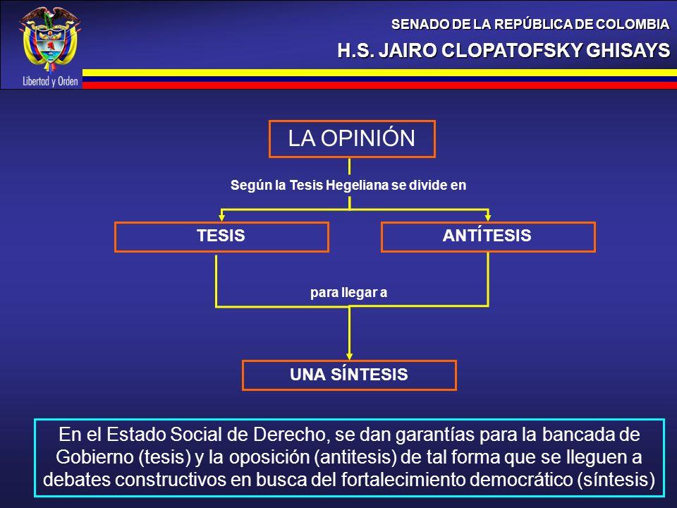 H.S. JAIRO CLOPATOFSKY GHISAYS SENADO DE LA REPÚBLICA DE COLOMBIA LA OPINIÓN Según la Tesis Hegeliana se divide en TESISANTÍTESIS UNA SÍNTESIS para ll