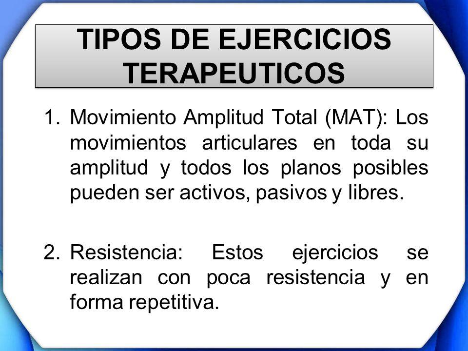 TIPOS DE EJERCICIOS TERAPEUTICOS 1.Movimiento Amplitud Total (MAT): Los movimientos articulares en toda su amplitud y todos los planos posibles pueden