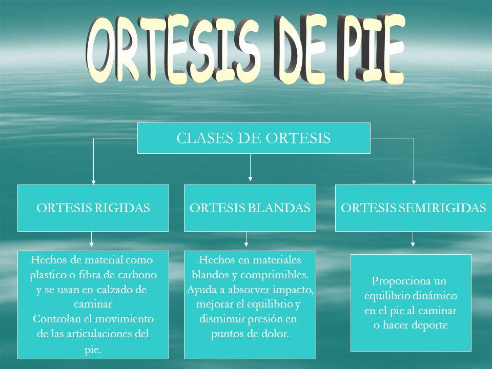 OTRAS ORTESIS COLLARINES CERVICALES ORTESIS DE TRONCOORTESIS DE CODO la movilidad de la región Cervical sin llegar a la inmovi- Lización total.