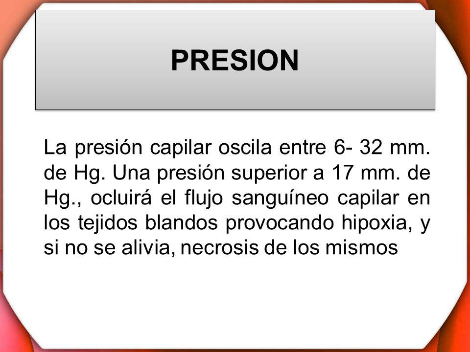 PRESION La presión capilar oscila entre 6- 32 mm. de Hg. Una presión superior a 17 mm. de Hg., ocluirá el flujo sanguíneo capilar en los tejidos bland