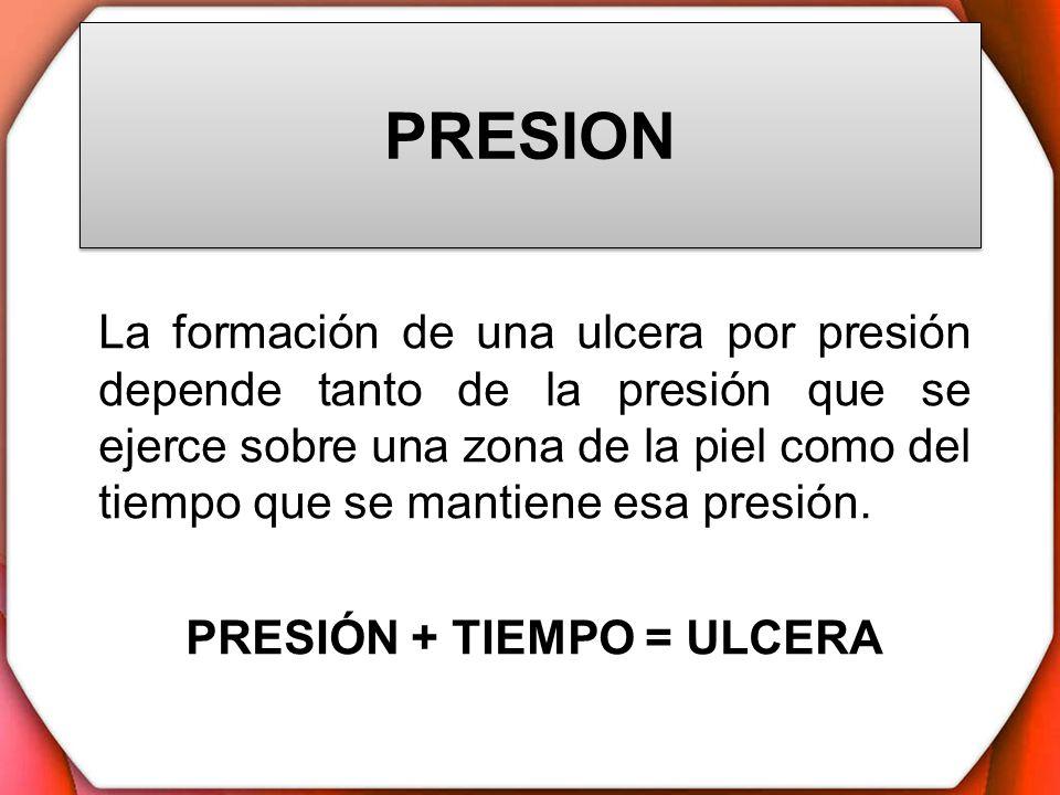 PRESION La formación de una ulcera por presión depende tanto de la presión que se ejerce sobre una zona de la piel como del tiempo que se mantiene esa