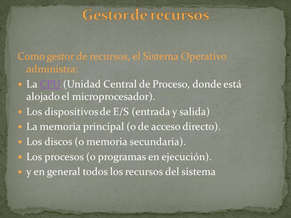 Como gestor de recursos, el Sistema Operativo administra: La CPU (Unidad Central de Proceso, donde está alojado el microprocesador).CPU Los dispositiv