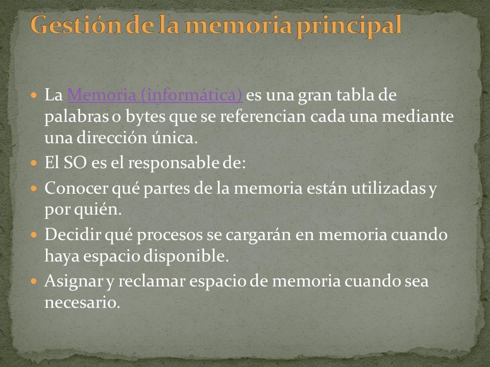 La Memoria (informática) es una gran tabla de palabras o bytes que se referencian cada una mediante una dirección única.Memoria (informática) El SO es