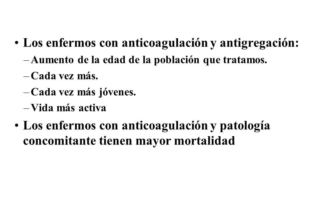 Los enfermos con anticoagulación y antigregación: –Aumento de la edad de la población que tratamos. –Cada vez más. –Cada vez más jóvenes. –Vida más ac