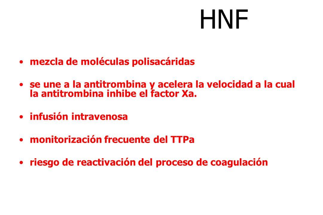 HNF mezcla de moléculas polisacáridas se une a la antitrombina y acelera la velocidad a la cual la antitrombina inhibe el factor Xa. infusión intraven