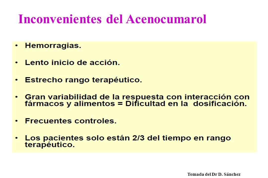Inconvenientes del Acenocumarol Tomada del Dr D. Sánchez