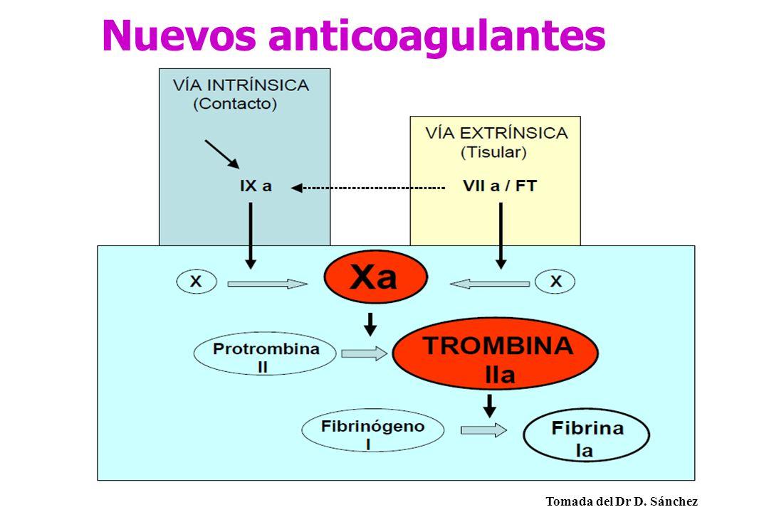 Nuevos anticoagulantes Tomada del Dr D. Sánchez
