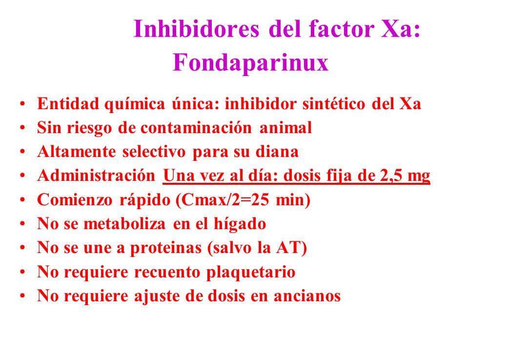 Inhibidores del factor Xa: Fondaparinux Entidad química única: inhibidor sintético del Xa Sin riesgo de contaminación animal Altamente selectivo para