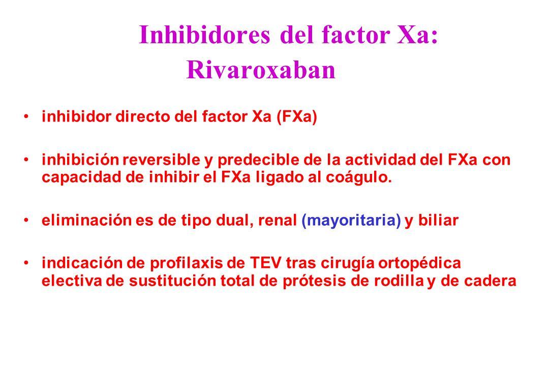 Inhibidores del factor Xa: Rivaroxaban inhibidor directo del factor Xa (FXa) inhibición reversible y predecible de la actividad del FXa con capacidad