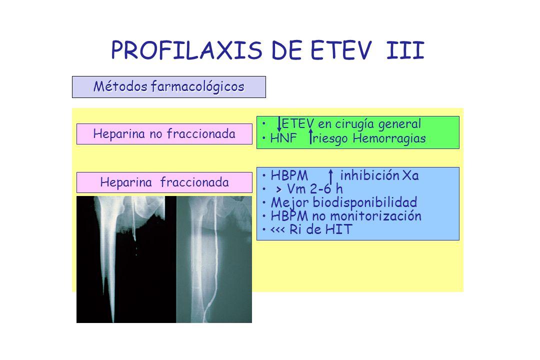 Métodos farmacológicos PROFILAXIS DE ETEV III Heparina no fraccionada ETEV en cirugía general HNF riesgo Hemorragias Heparina fraccionada HBPM inhibic