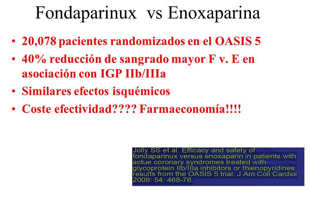 Fondaparinux vs Enoxaparina 20,078 pacientes randomizados en el OASIS 5 40% reducción de sangrado mayor F v. E en asociación con IGP IIb/IIIa Similare