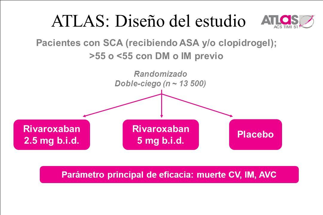 Rivaroxaban 2.5 mg b.i.d. Placebo Parámetro principal de eficacia: muerte CV, IM, AVC Pacientes con SCA (recibiendo ASA y/o clopidrogel); >55 o <55 co