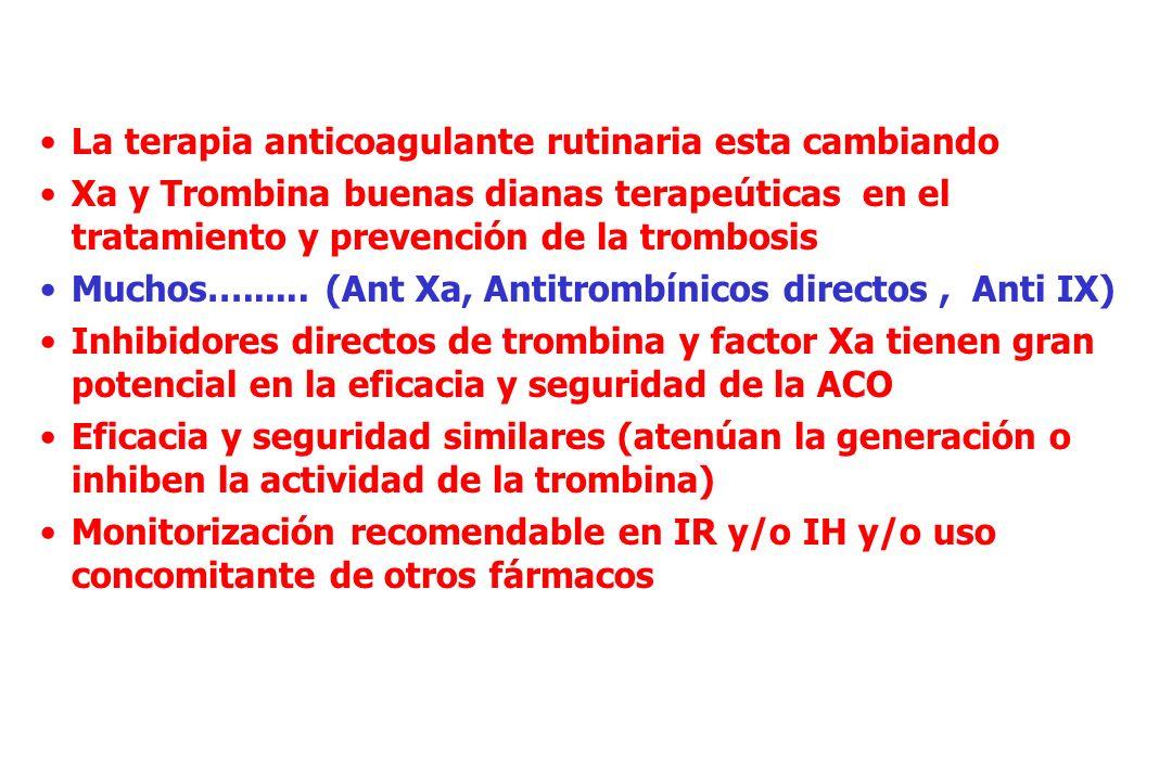 La terapia anticoagulante rutinaria esta cambiando Xa y Trombina buenas dianas terapeúticas en el tratamiento y prevención de la trombosis Muchos…....
