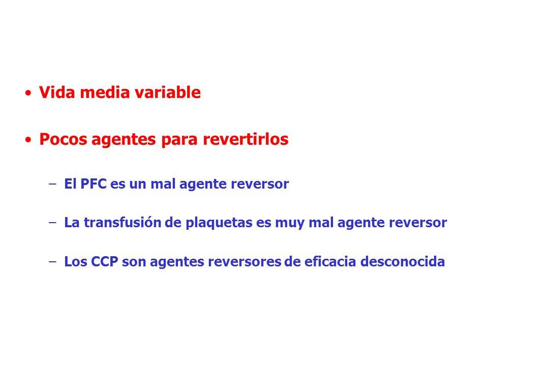 Vida media variable Pocos agentes para revertirlos –El PFC es un mal agente reversor –La transfusión de plaquetas es muy mal agente reversor –Los CCP