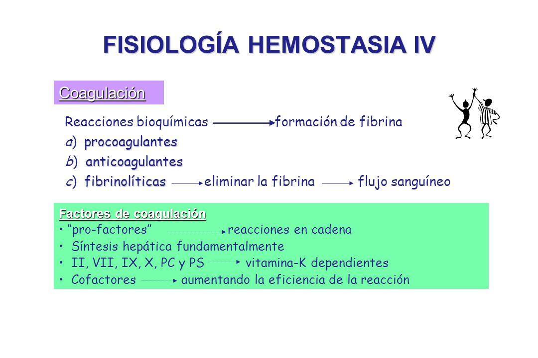 FISIOLOGÍA HEMOSTASIA IV Reacciones bioquímicas formación de fibrina procoagulantes a) procoagulantes anticoagulantes b) anticoagulantes fibrinolítica