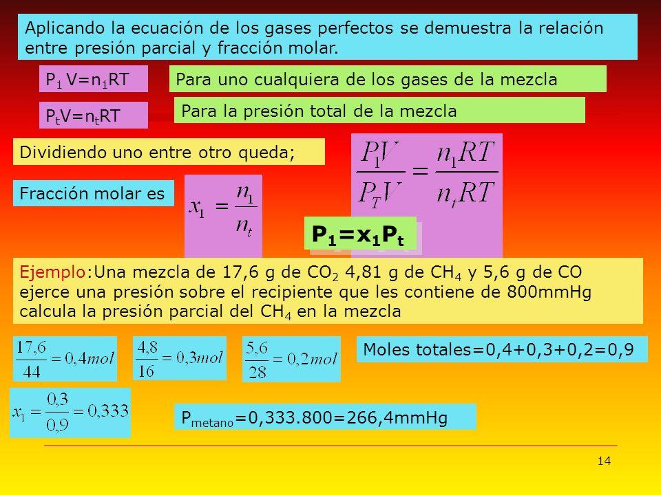 14 Aplicando la ecuación de los gases perfectos se demuestra la relación entre presión parcial y fracción molar. P 1 V=n 1 RTPara uno cualquiera de lo