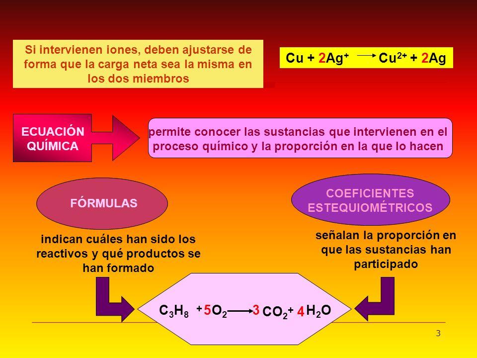 3 Si intervienen iones, deben ajustarse de forma que la carga neta sea la misma en los dos miembros Cu + 2Ag + Cu 2+ + 2Ag permite conocer las sustanc