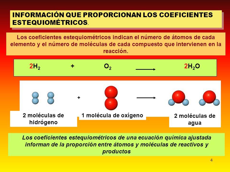 4 INFORMACIÓN QUE PROPORCIONAN LOS COEFICIENTES ESTEQUIOMÉTRICOS. Los coeficientes estequiométricos indican el número de átomos de cada elemento y el