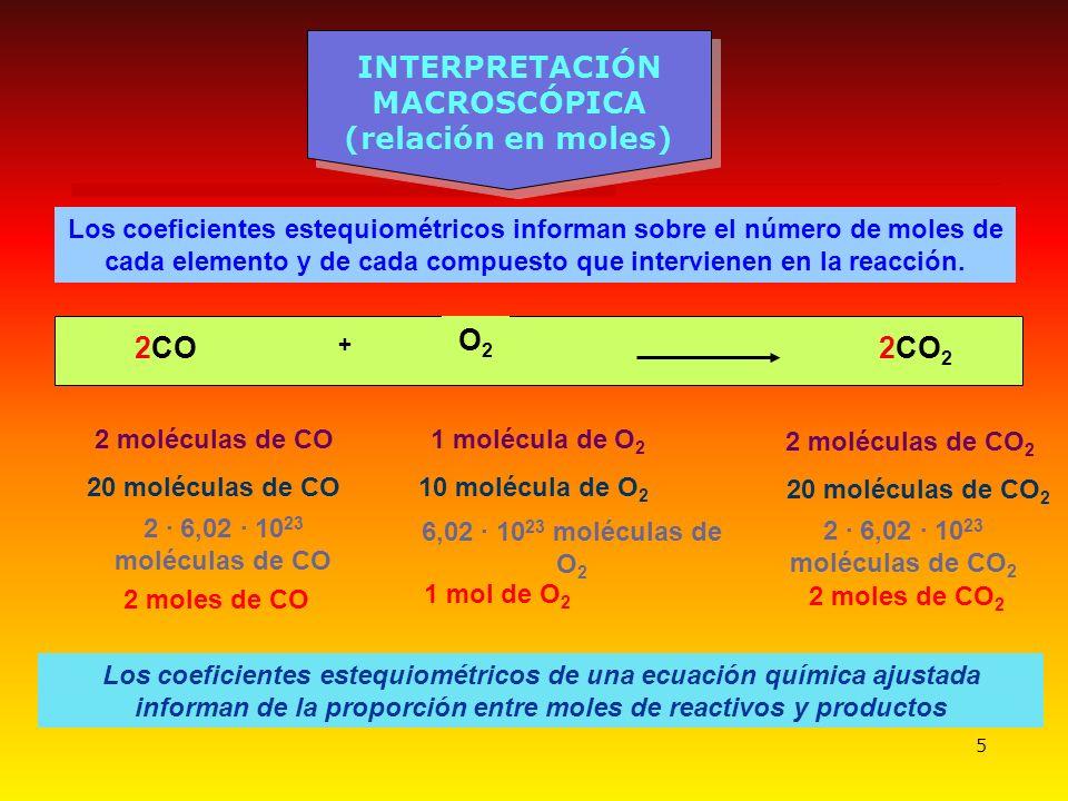 5 INTERPRETACIÓN MACROSCÓPICA (relación en moles) Los coeficientes estequiométricos informan sobre el número de moles de cada elemento y de cada compu