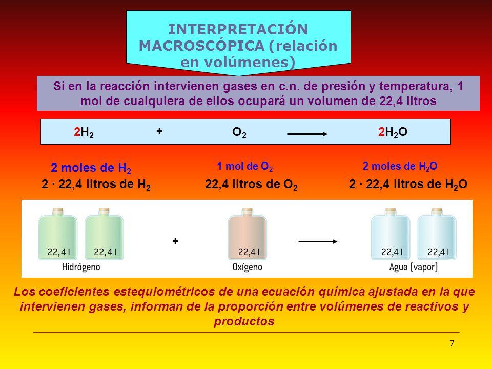 7 + Si en la reacción intervienen gases en c.n. de presión y temperatura, 1 mol de cualquiera de ellos ocupará un volumen de 22,4 litros Los coeficien