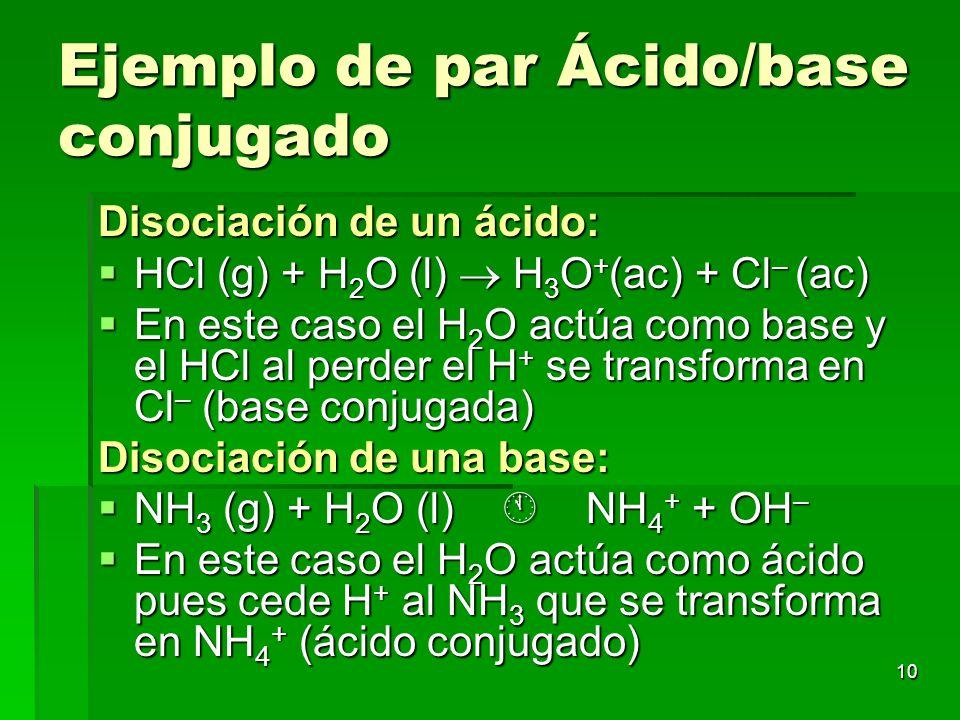 10 Ejemplo de par Ácido/base conjugado Disociación de un ácido: HCl (g) + H 2 O (l) H 3 O + (ac) + Cl – (ac) HCl (g) + H 2 O (l) H 3 O + (ac) + Cl – (