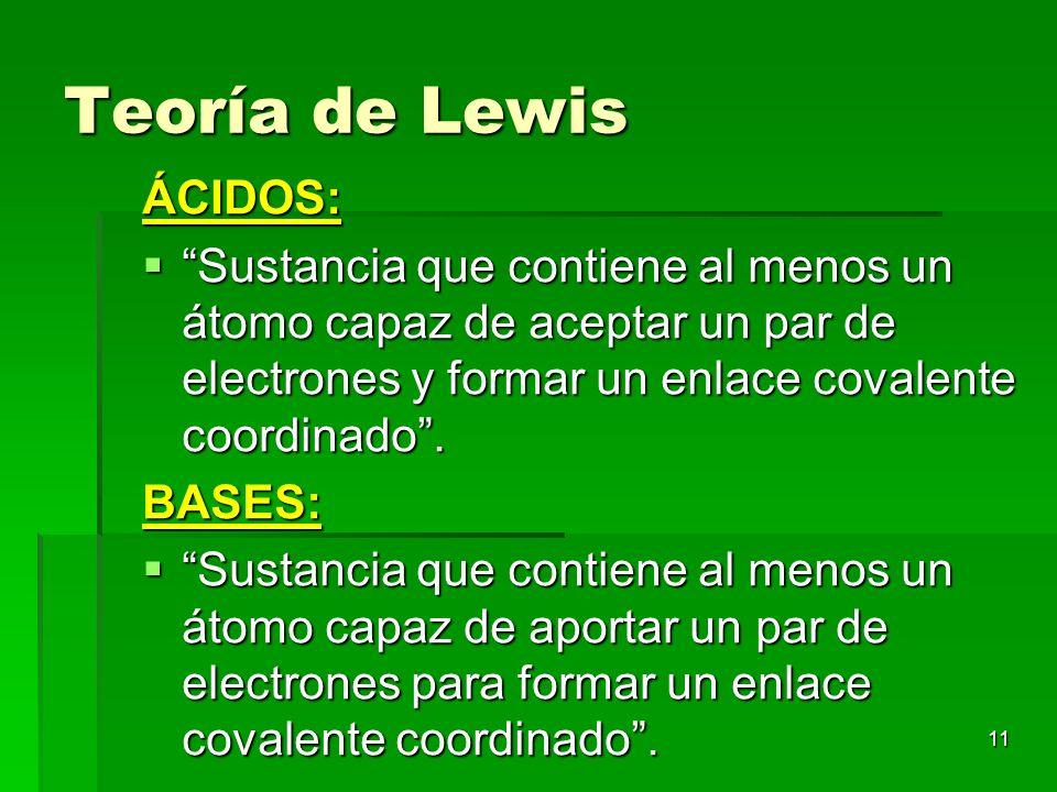 11 Teoría de Lewis ÁCIDOS: Sustancia que contiene al menos un átomo capaz de aceptar un par de electrones y formar un enlace covalente coordinado. Sus