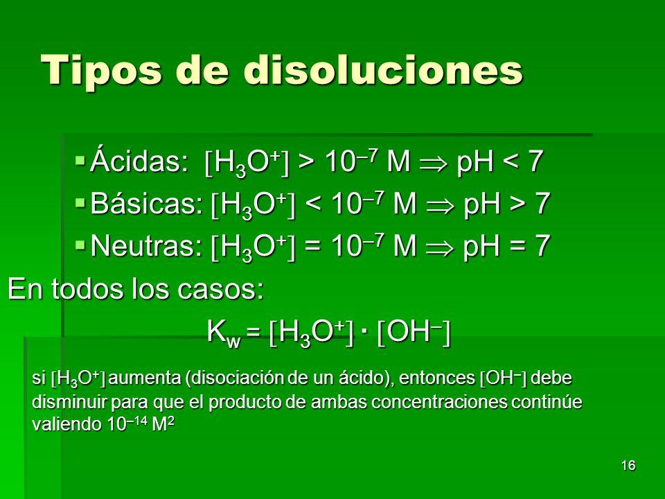 16 Tipos de disoluciones Ácidas: H 3 O + > 10 –7 M pH 10 –7 M pH < 7 Básicas: H 3 O + 7 Básicas: H 3 O + 7 Neutras: H 3 O + = 10 –7 M pH = 7 Neutras: